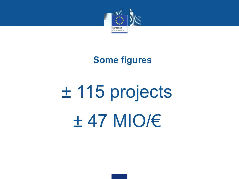 Some figures ± 115 projects ± 47 MIO/