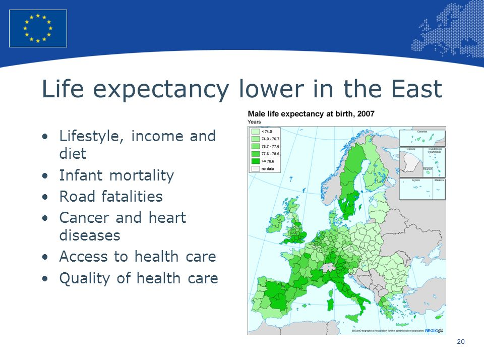 20 European Union Regional Policy – Employment, Social Affairs and Inclusion Life expectancy lower in the East Lifestyle, income and diet Infant morta