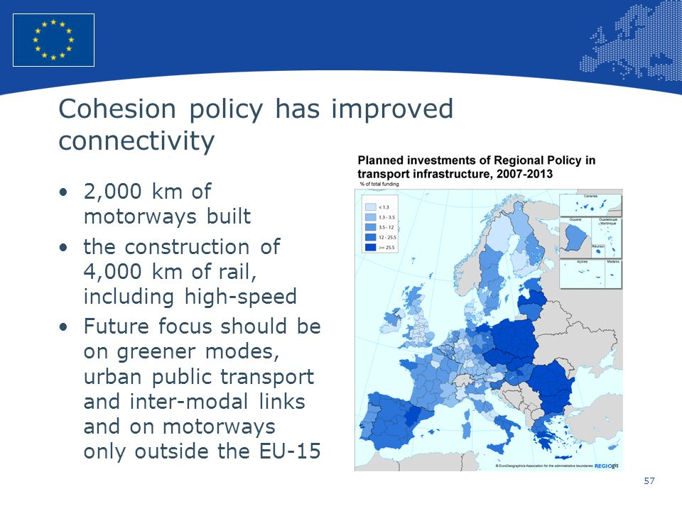 57 European Union Regional Policy – Employment, Social Affairs and Inclusion Cohesion policy has improved connectivity 2,000 km of motorways built the