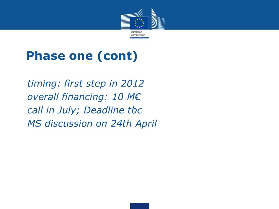 Phase one (cont) timing: first step in 2012 overall financing: 10 M call in July; Deadline tbc MS discussion on 24th April