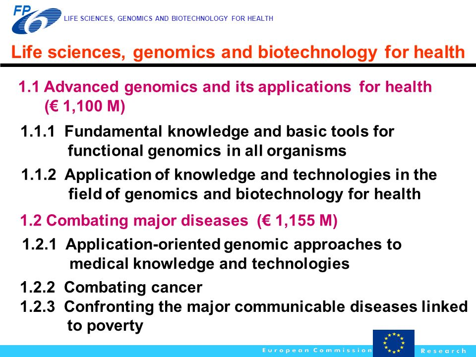 LIFE SCIENCES, GENOMICS AND BIOTECHNOLOGY FOR HEALTH FP 1.1 Advanced genomics and its applications for health ( 1,100 M) 1.1.1 Fundamental knowledge a