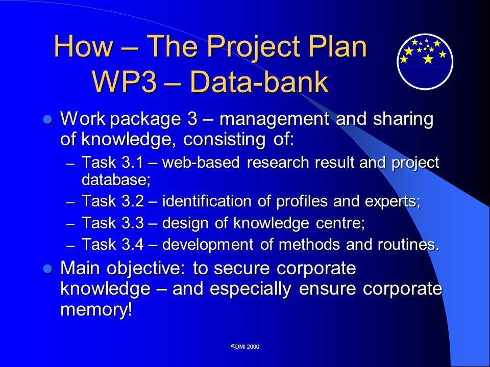 DMI 2000 How – The Project Plan WP3 – Data-bank Work package 3 – management and sharing of knowledge, consisting of: Work package 3 – management and sharing of knowledge, consisting of: – Task 3.1 – web-based research result and project database; – Task 3.2 – identification of profiles and experts; – Task 3.3 – design of knowledge centre; – Task 3.4 – development of methods and routines.