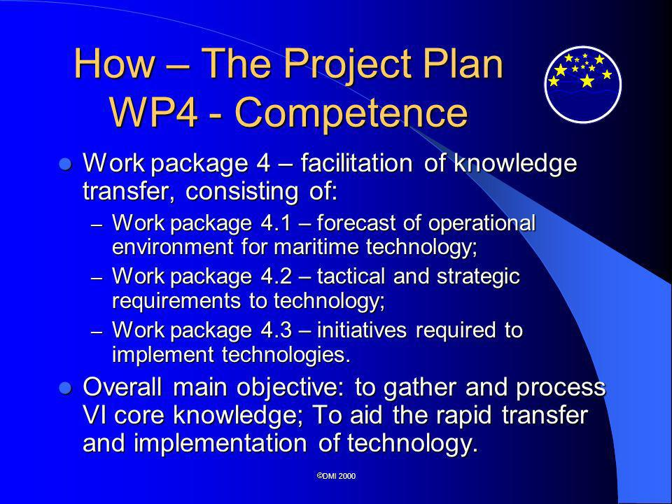 DMI 2000 How – The Project Plan WP4 - Competence Work package 4 – facilitation of knowledge transfer, consisting of: Work package 4 – facilitation of knowledge transfer, consisting of: – Work package 4.1 – forecast of operational environment for maritime technology; – Work package 4.2 – tactical and strategic requirements to technology; – Work package 4.3 – initiatives required to implement technologies.