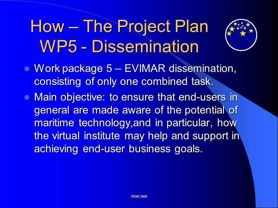 DMI 2000 How – The Project Plan WP5 - Dissemination Work package 5 – EVIMAR dissemination, consisting of only one combined task.