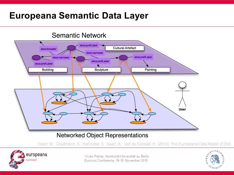 Vivien Petras, Humboldt-Universität zu Berlin Eurovoc Conference, 18-19 November 2010 Europeana Semantic Data Layer Doerr, M.; Gradmann, S.; Hennicke, S.; Isaac, A.; Van de Sompel, H.