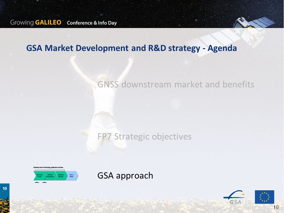 10 GSA Market Development and R&D strategy - Agenda GNSS downstream market and benefits FP7 Strategic objectives GSA approach