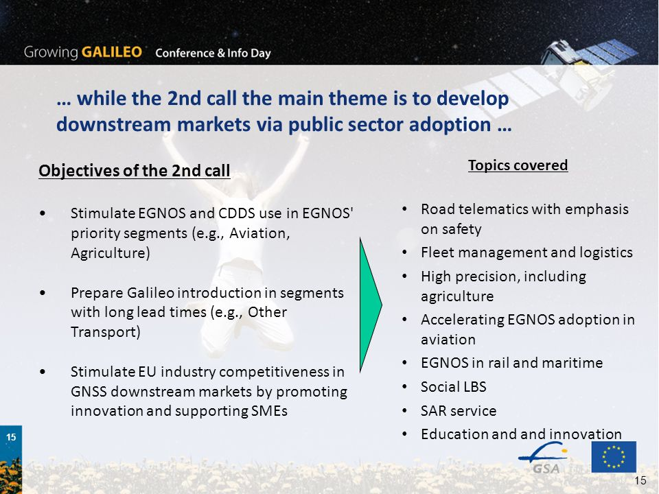… while the 2nd call the main theme is to develop downstream markets via public sector adoption … Objectives of the 2nd call Stimulate EGNOS and CDDS use in EGNOS priority segments (e.g., Aviation, Agriculture) Prepare Galileo introduction in segments with long lead times (e.g., Other Transport) Stimulate EU industry competitiveness in GNSS downstream markets by promoting innovation and supporting SMEs Topics covered Road telematics with emphasis on safety Fleet management and logistics High precision, including agriculture Accelerating EGNOS adoption in aviation EGNOS in rail and maritime Social LBS SAR service Education and and innovation