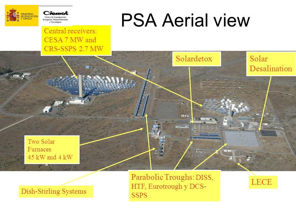 PSA Aerial view Dish-Stirling Systems LECE Two Solar Furnaces 45 kW and 4 kW Parabolic Troughs: DISS, HTF, Eurotrough y DCS- SSPS Central receivers: CESA 7 MW and CRS-SSPS 2.7 MW SolardetoxSolar Desalination