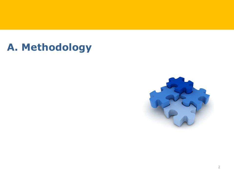 A. Methodology 2