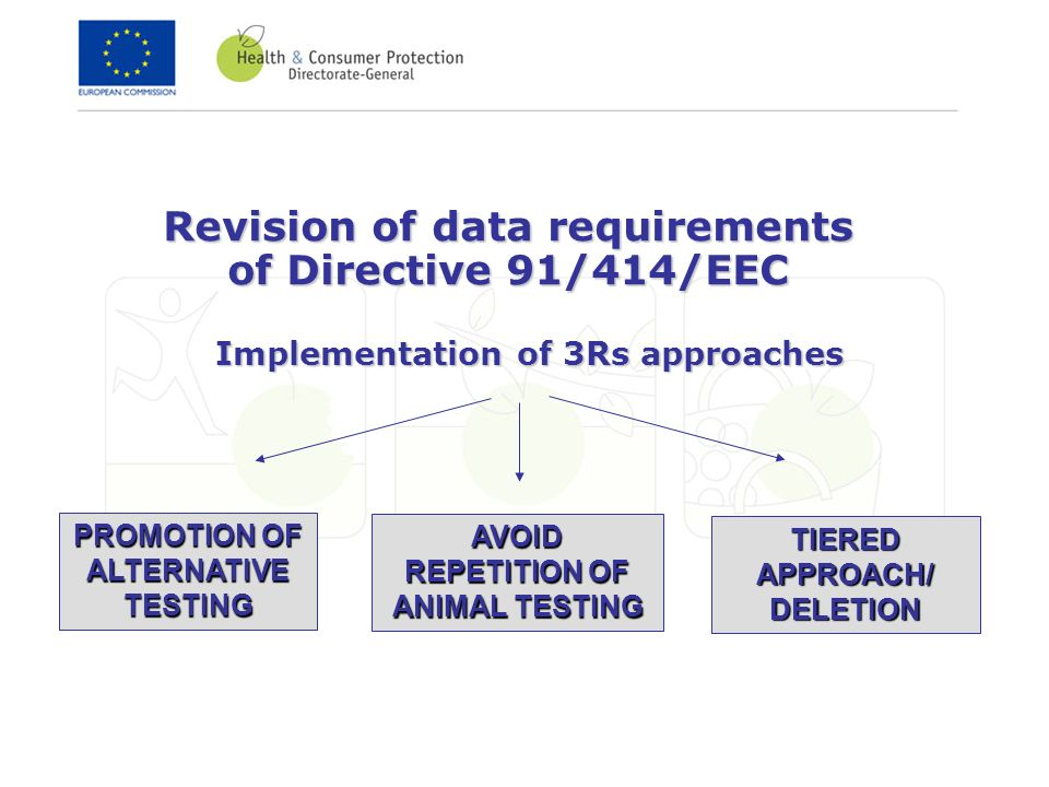 Revision of data requirements of Directive 91/414/EEC Implementation of 3Rs approaches TIERED APPROACH/ DELETION PROMOTION OF ALTERNATIVE TESTING AVOID REPETITION OF ANIMAL TESTING