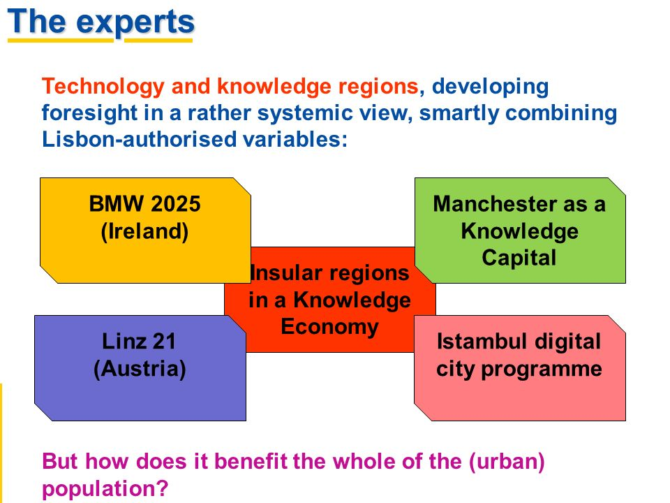 Technology and knowledge regions, developing foresight in a rather systemic view, smartly combining Lisbon-authorised variables: But how does it benef