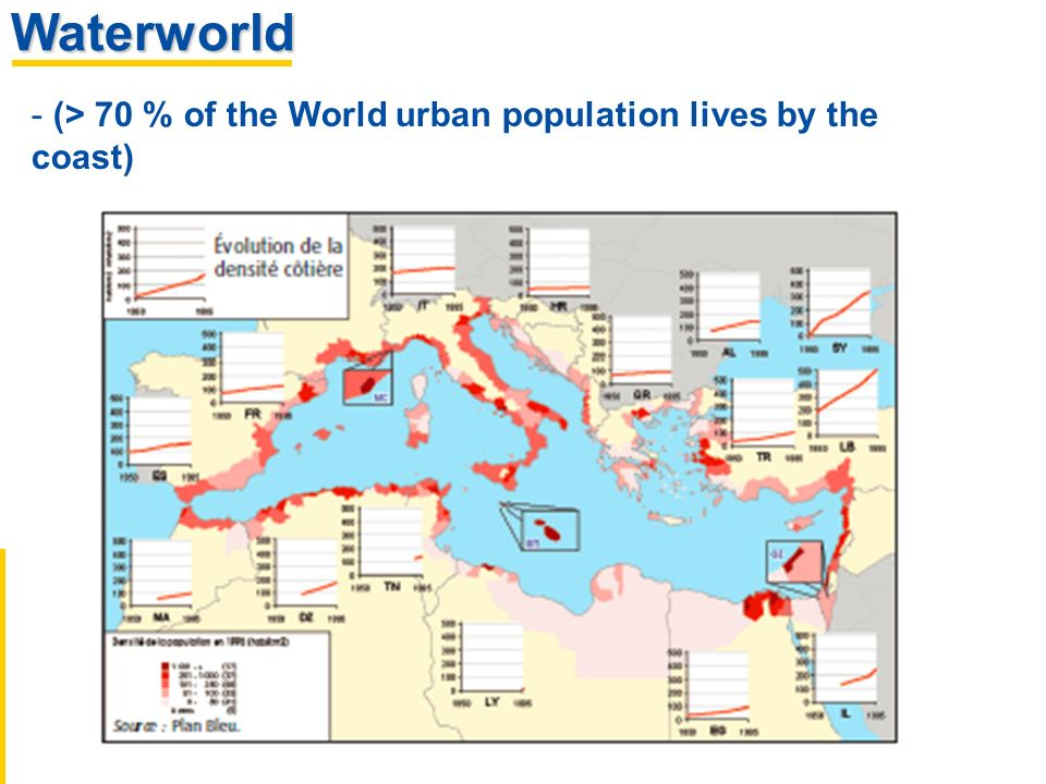 Waterworld - (> 70 % of the World urban population lives by the coast)