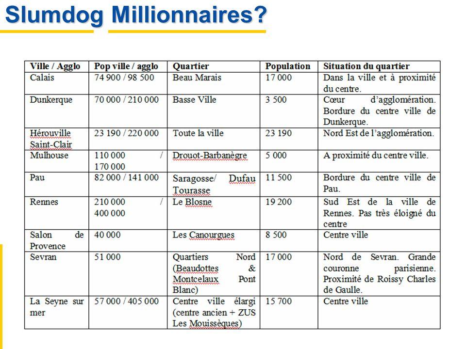 Slumdog Millionnaires?