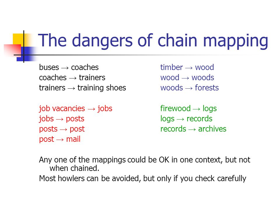 The dangers of chain mapping buses coaches coaches trainers trainers training shoes job vacancies jobs jobs posts posts post post mail Any one of the