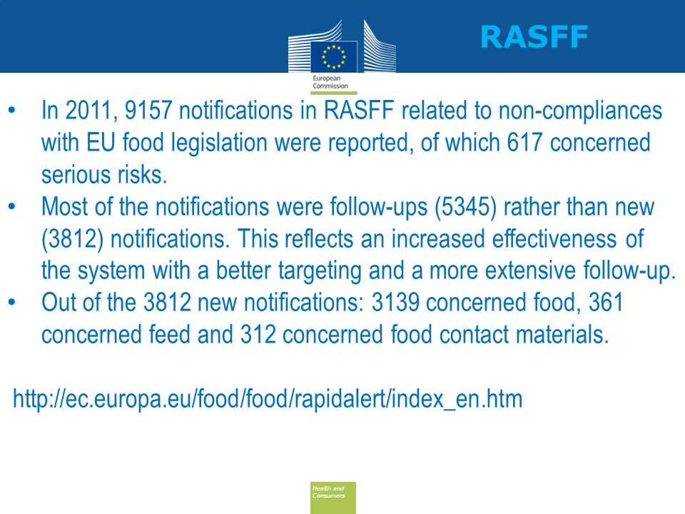Health and Consumers Health and Consumers In 2011, 9157 notifications in RASFF related to non-compliances with EU food legislation were reported, of w