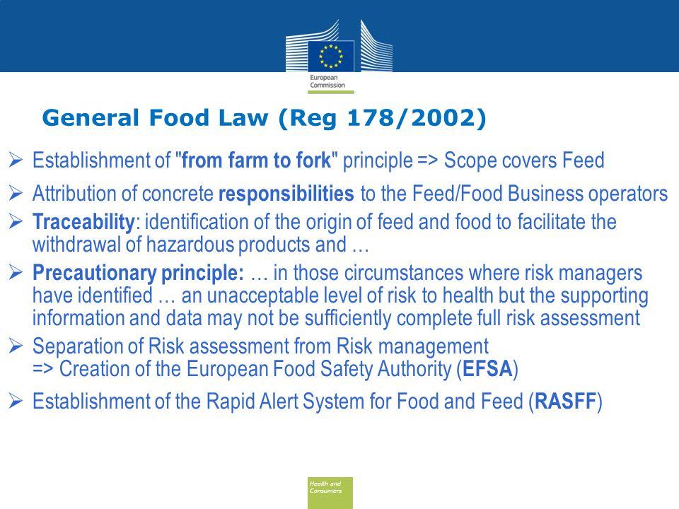 Health and Consumers Health and Consumers General Food Law (Reg 178/2002) Establishment of