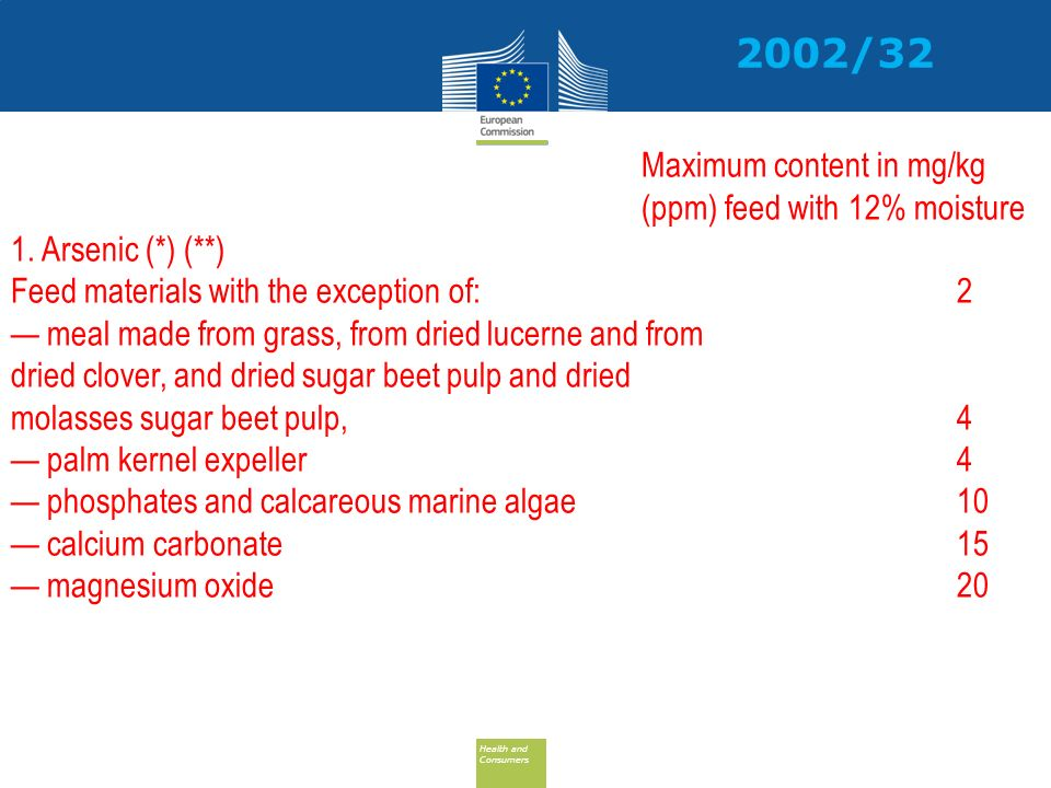 Health and Consumers Health and Consumers Maximum content in mg/kg (ppm) feed with 12% moisture 1.