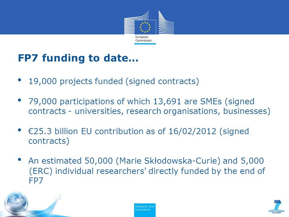 FP7 funding to date… 19,000 projects funded (signed contracts) 79,000 participations of which 13,691 are SMEs (signed contracts - universities, research organisations, businesses) 25.3 billion EU contribution as of 16/02/2012 (signed contracts) An estimated 50,000 (Marie Skłodowska-Curie) and 5,000 (ERC) individual researchers directly funded by the end of FP7