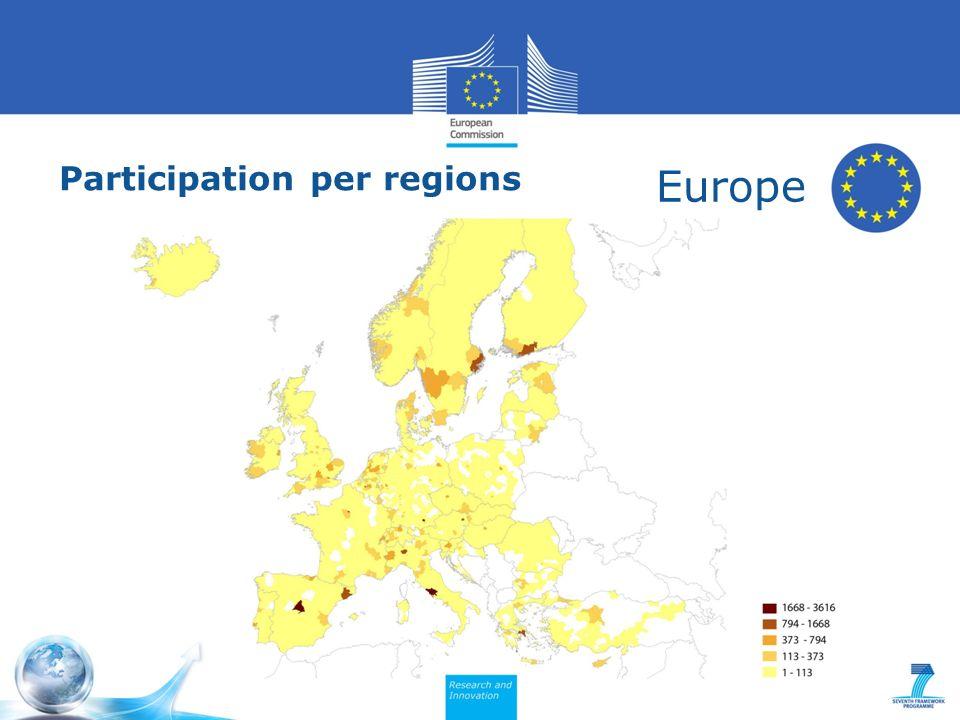 Participation per regions Europe