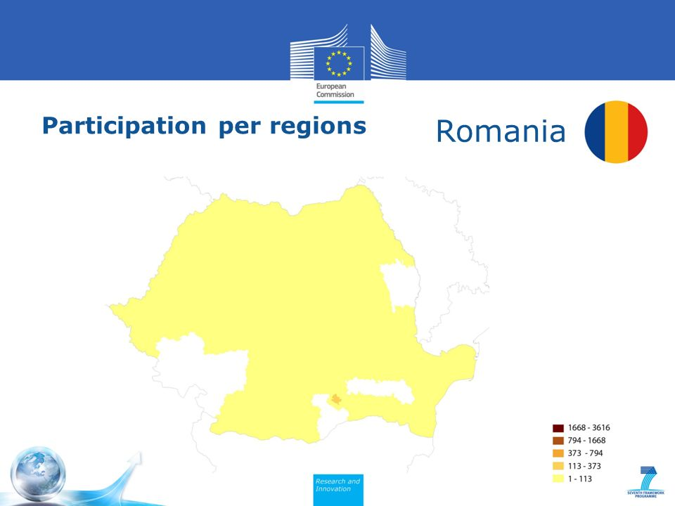 Participation per regions Romania