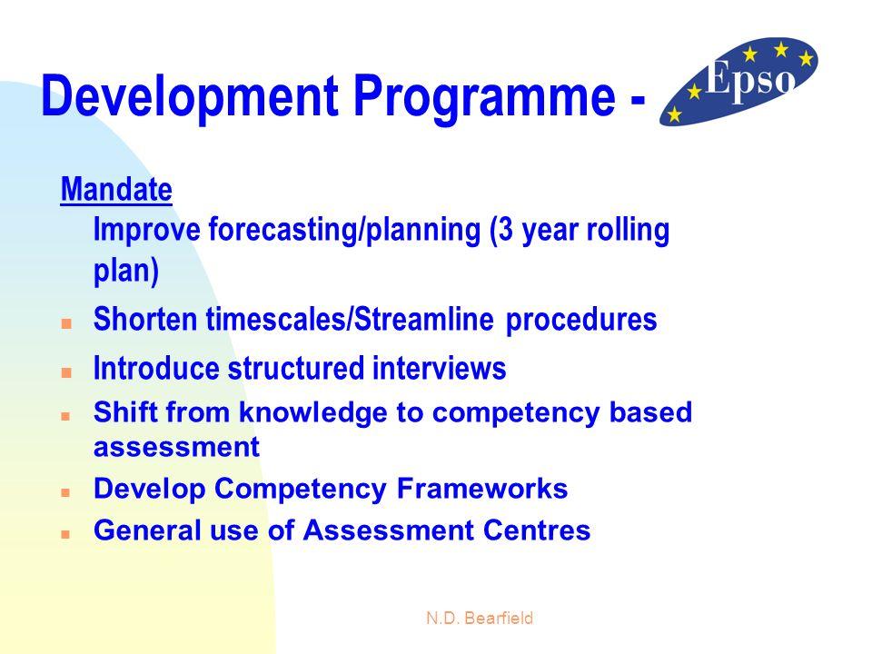 N.D. Bearfield Development Programme - Mandate Improve forecasting/planning (3 year rolling plan) n Shorten timescales/Streamline procedures n Introdu