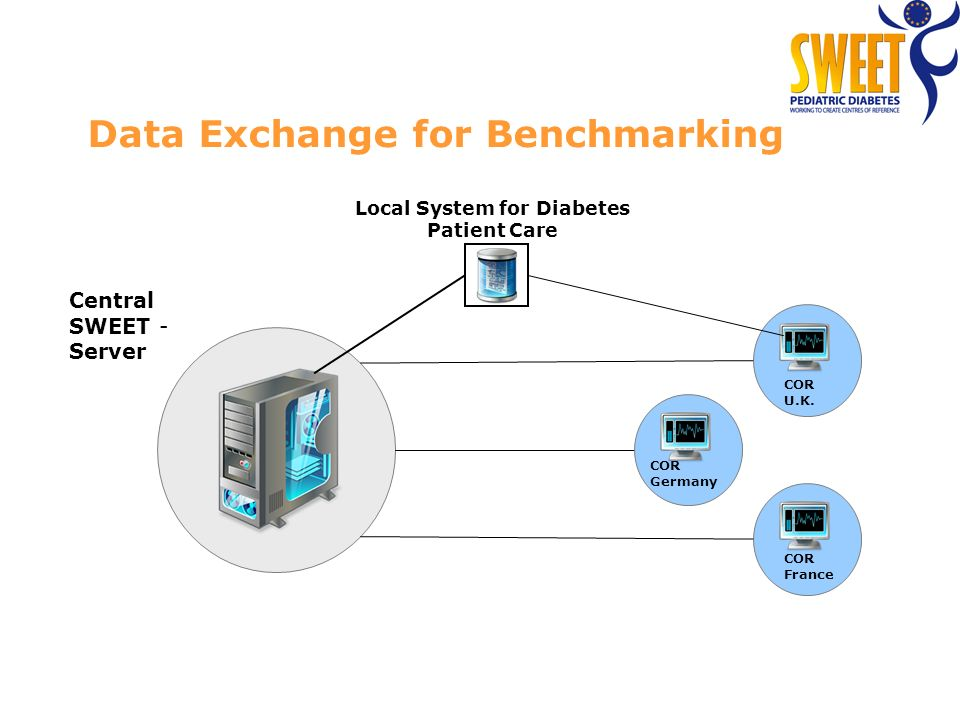 Data Exchange for Benchmarking Central SWEET - Server COR U.K.