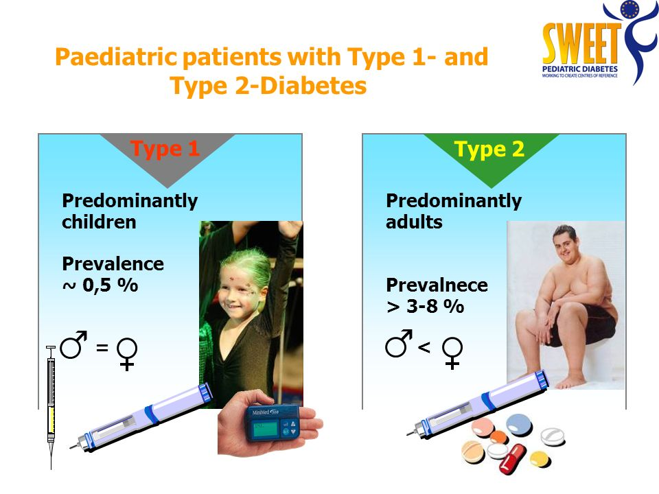 Paediatric patients with Type 1- and Type 2-Diabetes Predominantly children Prevalence ~ 0,5 % Predominantly adults Prevalnece > 3-8 % = < Type 1 Type 2