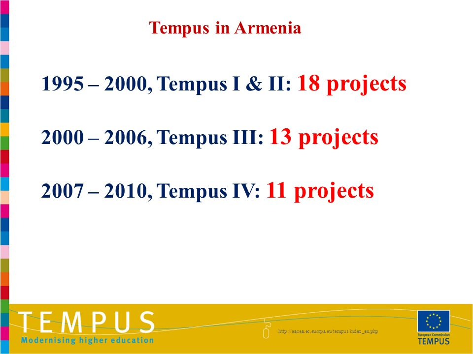 Tempus in Armenia 1995 – 2000, Tempus I & II: 18 projects 2000 – 2006, Tempus III: 13 projects 2007 – 2010, Tempus IV: 11 projects http://eacea.ec.europa.eu/tempus/index_en.php