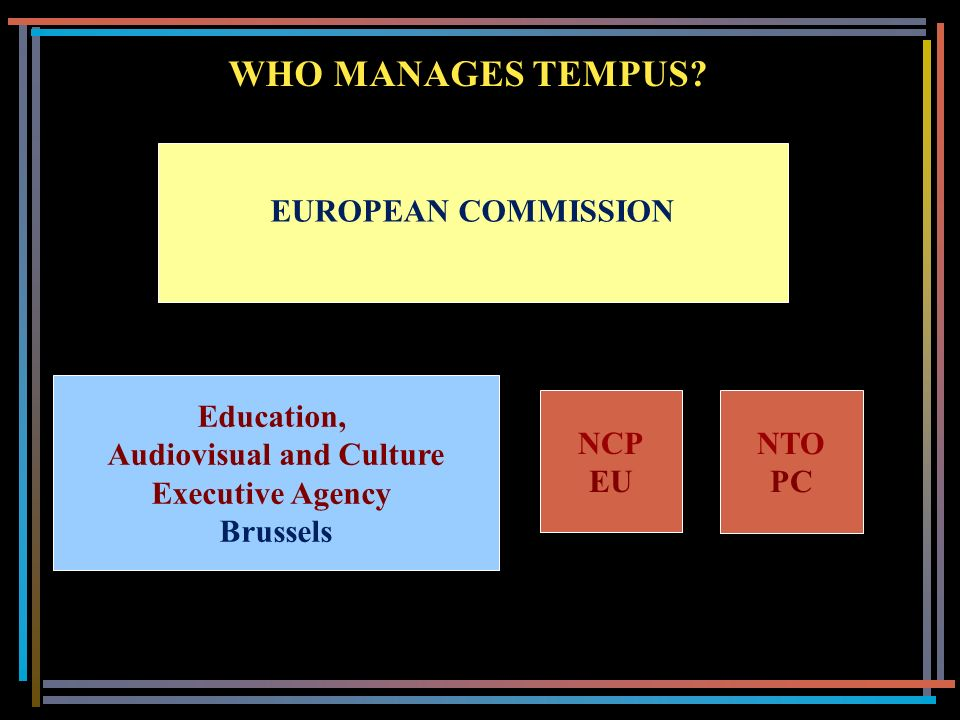 5 EUROPEAN COMMISSION WHO MANAGES TEMPUS? Education, Audiovisual and Culture Executive Agency Brussels NCP EU NTO PC