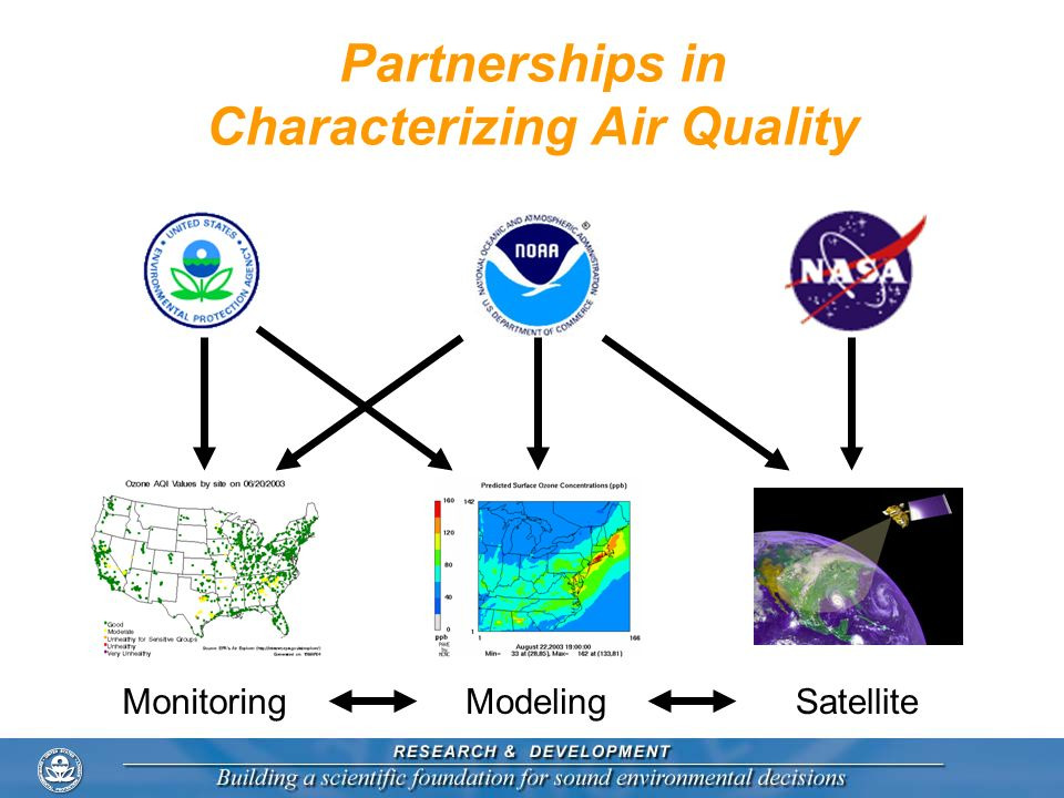 Partnerships in Characterizing Air Quality Monitoring Satellite Modeling