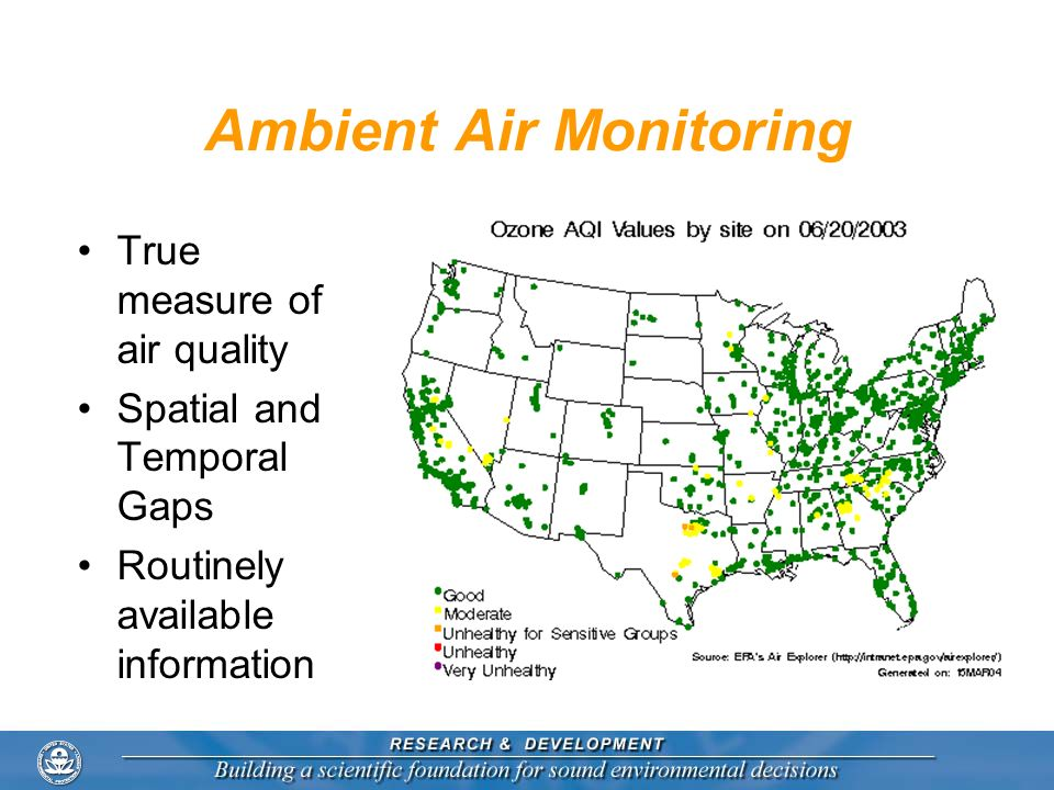 Ambient Air Monitoring True measure of air quality Spatial and Temporal Gaps Routinely available information