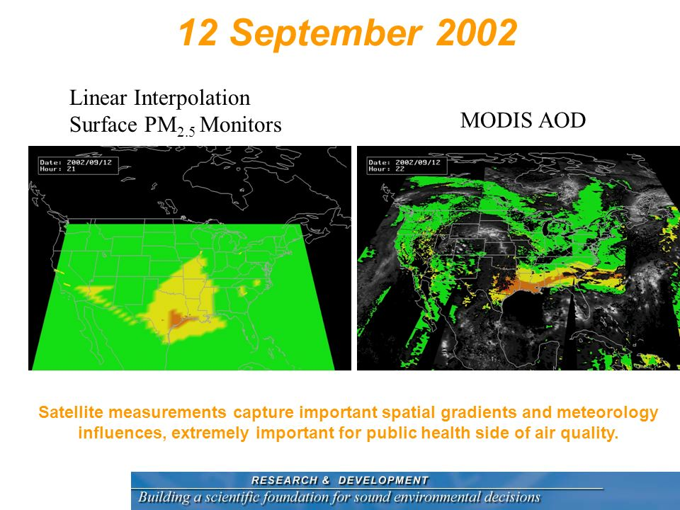 12 September 2002 MODIS AOD Linear Interpolation Surface PM 2.5 Monitors Satellite measurements capture important spatial gradients and meteorology in