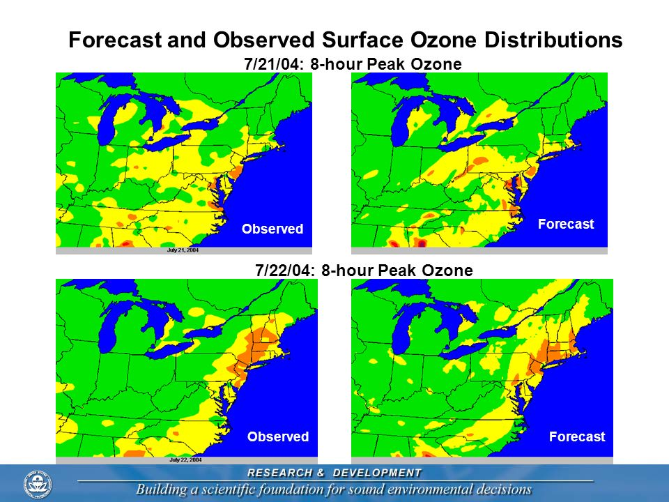 Observed Forecast 7/21/04: 8-hour Peak Ozone 7/22/04: 8-hour Peak Ozone ForecastObserved Forecast and Observed Surface Ozone Distributions