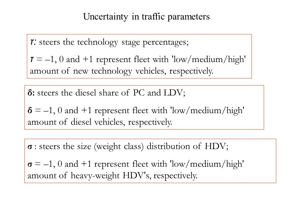 τ: steers the technology stage percentages; τ = –1, 0 and +1 represent fleet with 'low/medium/high' amount of new technology vehicles, respectively. δ