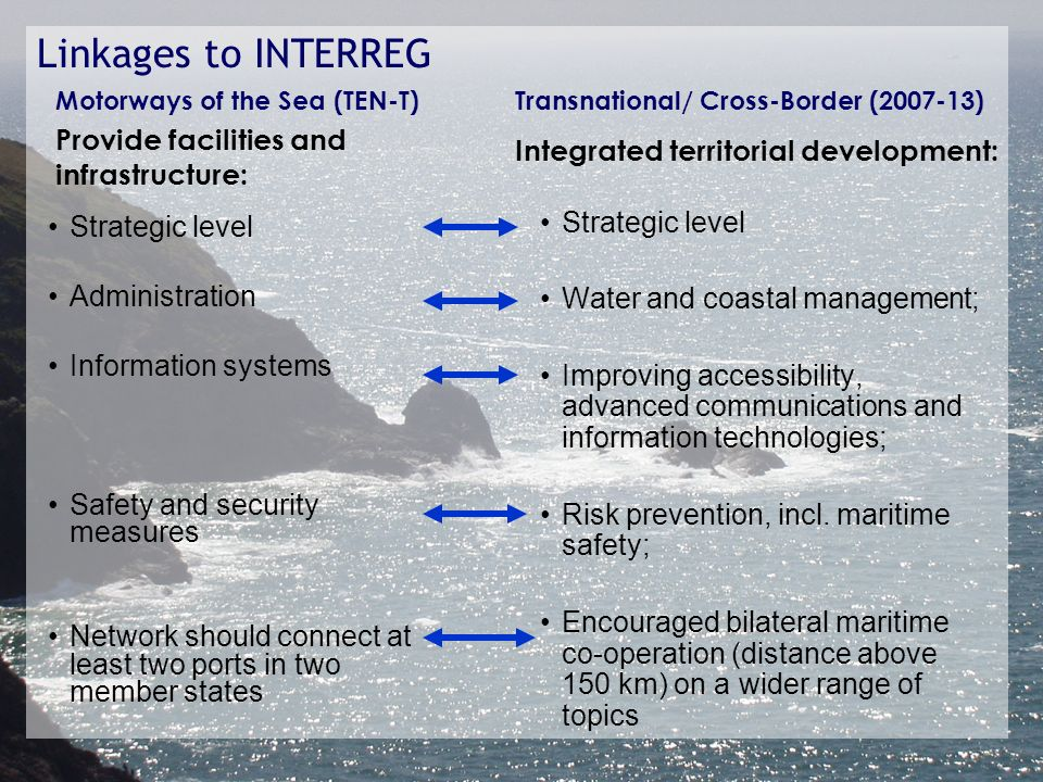 Linkages to INTERREG Strategic level Administration Information systems Safety and security measures Network should connect at least two ports in two member states Strategic level Water and coastal management; Improving accessibility, advanced communications and information technologies; Risk prevention, incl.