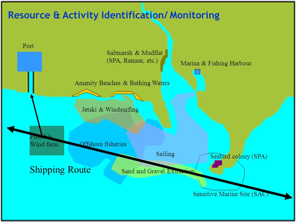 Resource & Activity Identification/ Monitoring Port Amenity Beaches & Bathing Waters Saltmarsh & Mudflat (SPA, Ramsar, etc.) Marina & Fishing Harbour Seabird colony (SPA) Sensitive Marine Site (SAC) Offshore fisheries Sand and Gravel Extraction Sailing Possible Wind farm Jetski & Windsurfing Shipping Route