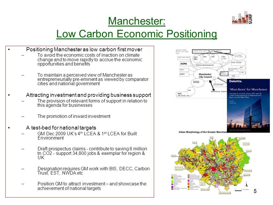 5 Manchester: Low Carbon Economic Positioning Positioning Manchester as low carbon first mover –To avoid the economic costs of inaction on climate change and to move rapidly to accrue the economic opportunities and benefits –To maintain a perceived view of Manchester as entrepreneurially pre-eminent as viewed by comparator cities and national government Attracting investment and providing business support –The provision of relevant forms of support in relation to this agenda for businesses –The promotion of inward investment A test-bed for national targets –GM Dec 2009 UKs 4 th LCEA & 1 st LCEA for Built Environment –Draft prospectus claims - contribute to saving 6 million tn CO2 - support 34,800 jobs & exemplar for region & UK –Designation requires GM work with BIS, DECC, Carbon Trust, EST, NWDA etc –Position GM to attract investment – and showcase the achievement of national targets