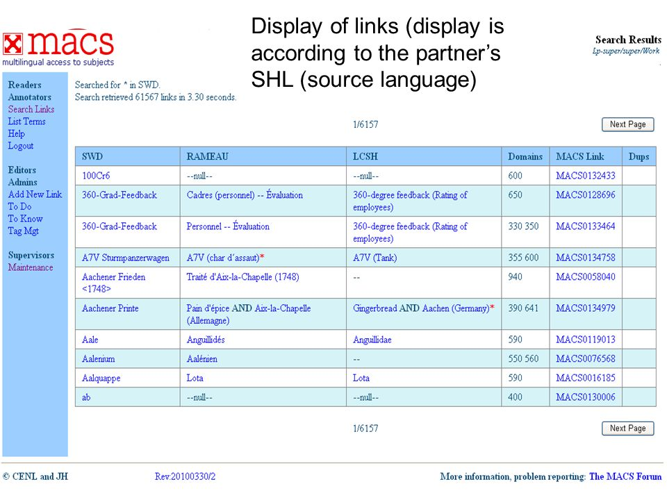 9 EuroVoc Conference Mind the lexical Gap, Luxembourg, November, 2010 Patrice Landry Federal Department of Home Affairs FDHA Swiss Federal Office of Culture FOC Swiss National Library SNL Display of links (display is according to the partners SHL (source language)