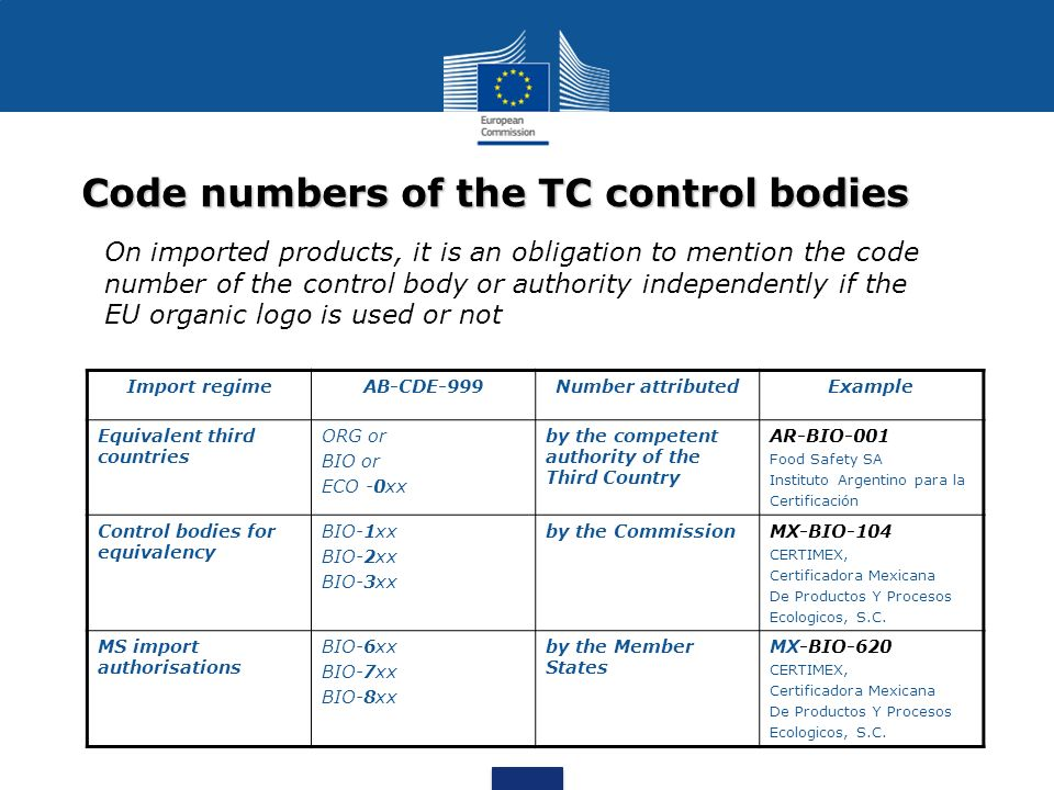 Code numbers of the TC control bodies On imported products, it is an obligation to mention the code number of the control body or authority independen