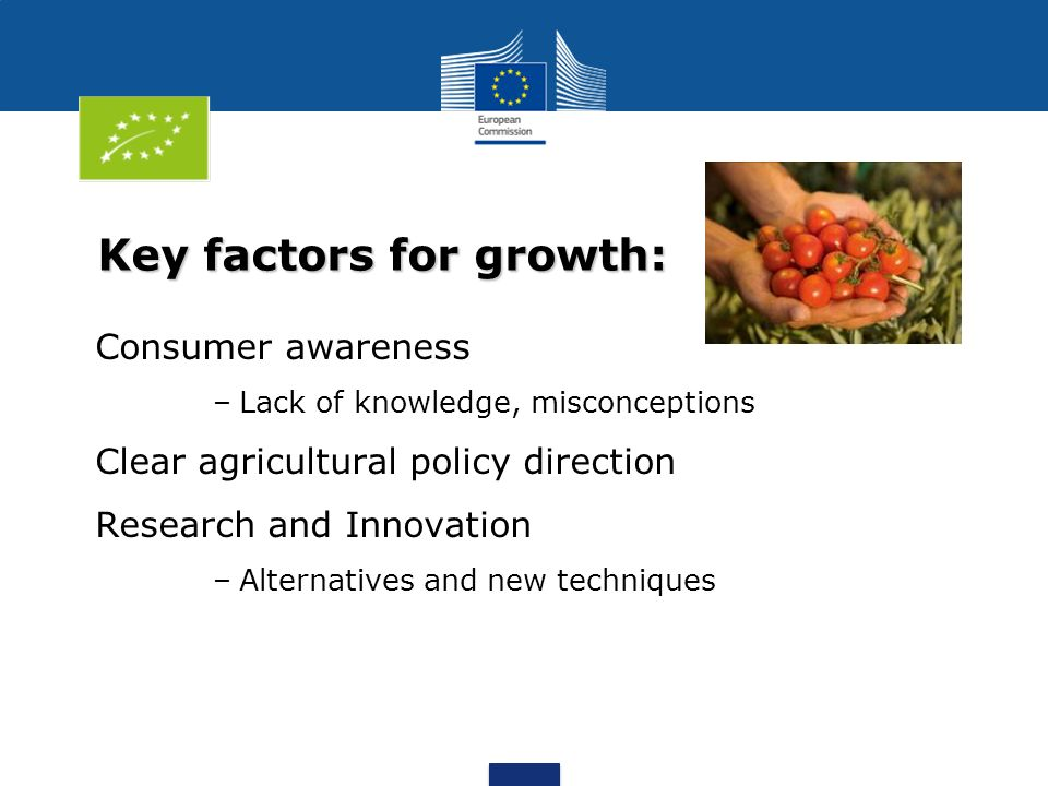 Key factors for growth: Consumer awareness –Lack of knowledge, misconceptions Clear agricultural policy direction Research and Innovation –Alternative