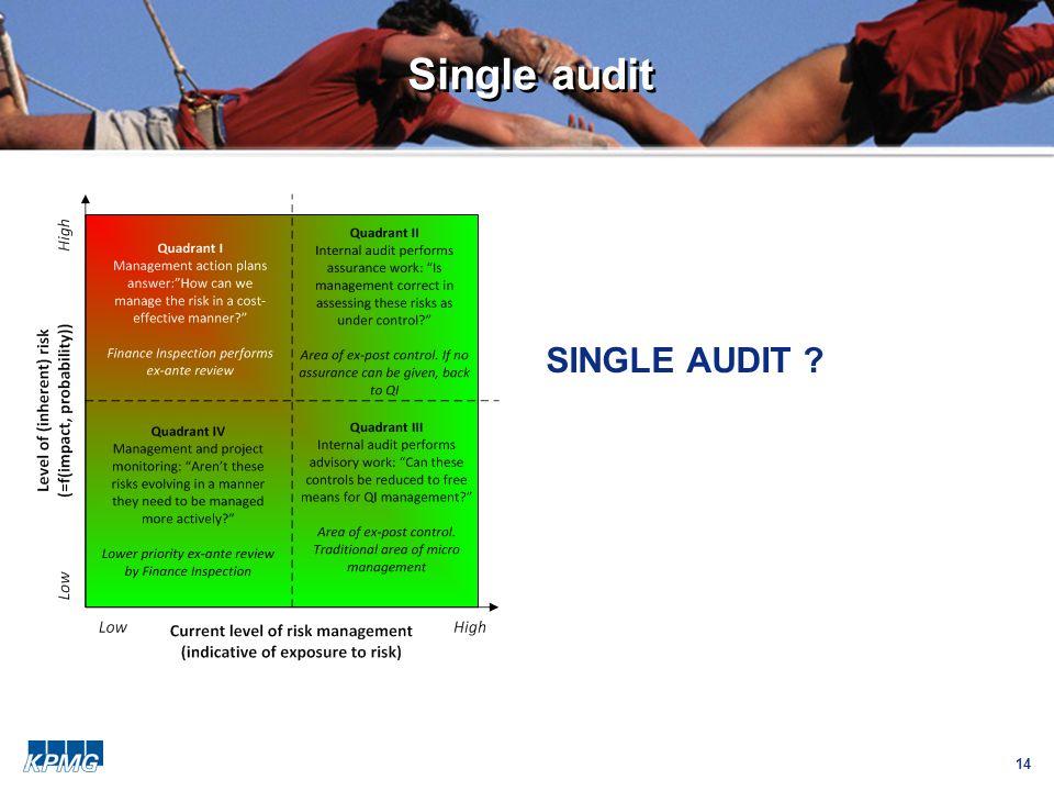 14 Single audit SINGLE AUDIT