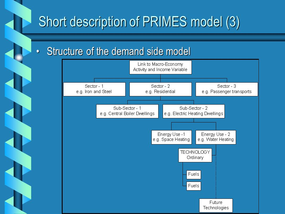 Short description of PRIMES model (3) Structure of the demand side modelStructure of the demand side model