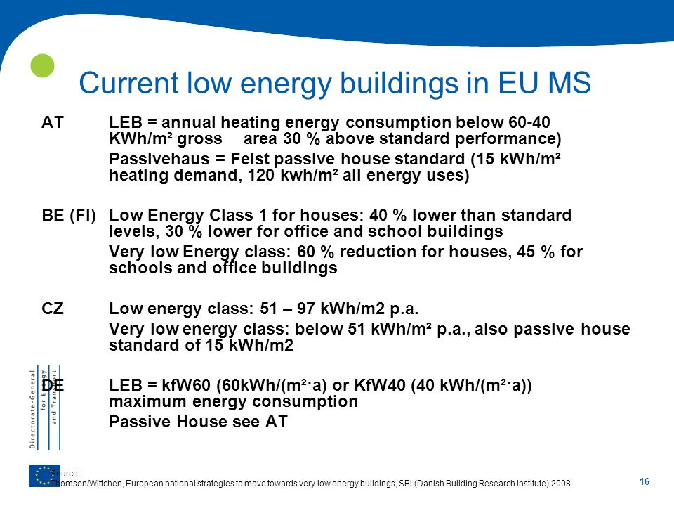 16 Current low energy buildings in EU MS ATLEB = annual heating energy consumption below 60-40 KWh/m² gross area 30 % above standard performance) Pass
