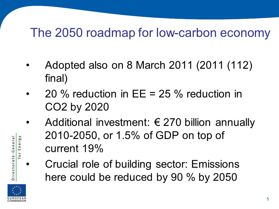 5 The 2050 roadmap for low-carbon economy Adopted also on 8 March 2011 (2011 (112) final) 20 % reduction in EE = 25 % reduction in CO2 by 2020 Additio