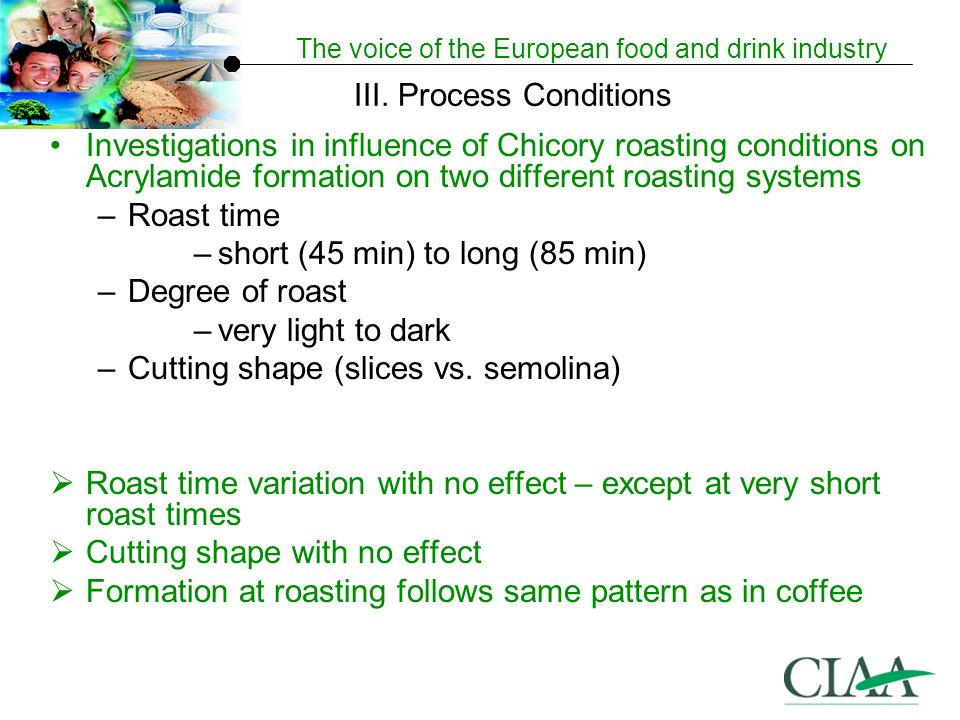 The voice of the European food and drink industry Investigations in influence of Chicory roasting conditions on Acrylamide formation on two different roasting systems –Roast time –short (45 min) to long (85 min) –Degree of roast –very light to dark –Cutting shape (slices vs.