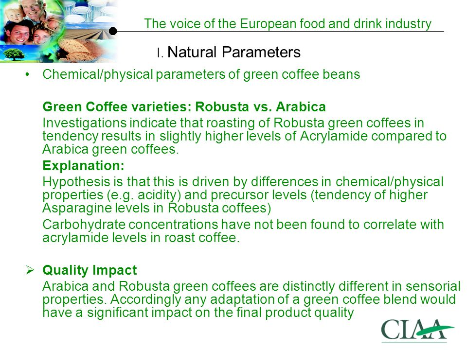 The voice of the European food and drink industry Chemical/physical parameters of green coffee beans Green Coffee varieties: Robusta vs.