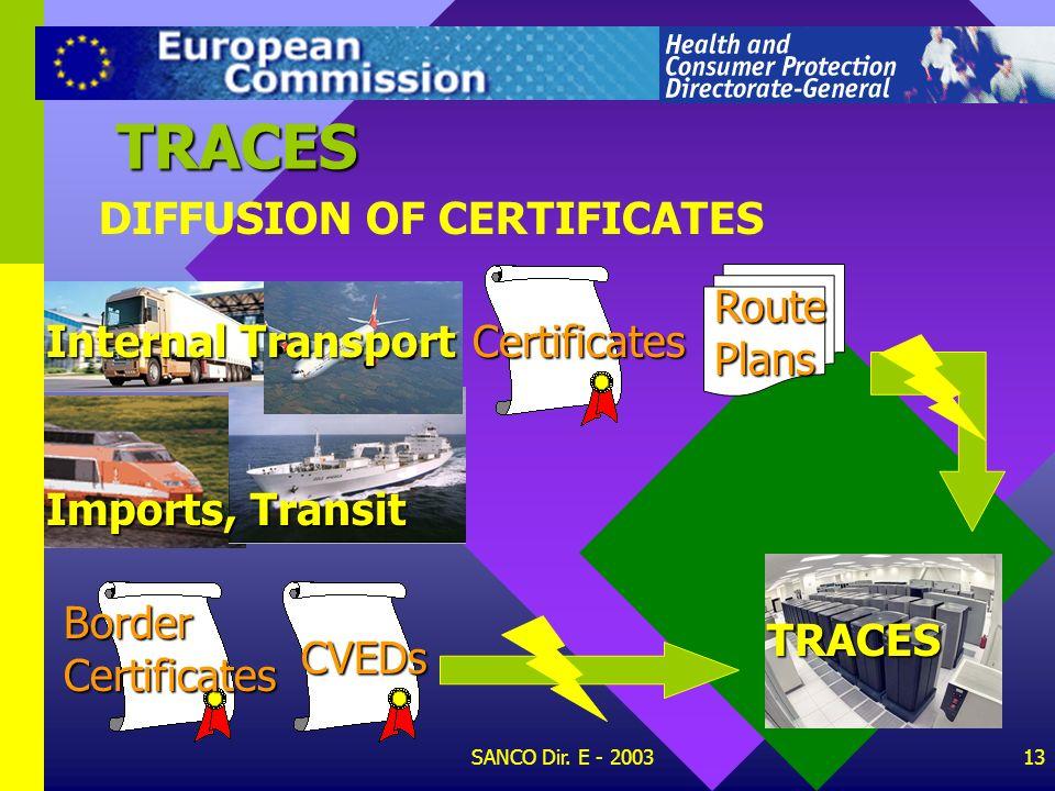 SANCO Dir. E - 200312 TRACES SYSTEMS MAIN CHARACTERISTICS Databases (legislation, safeguard measures, transport, operators, animal products, animals,