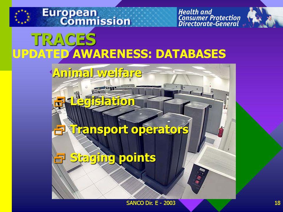 SANCO Dir. E - 200317 Animal & public health Legislation Legislation Safeguard Measures Safeguard Measures Approved Establishments Approved Establishm