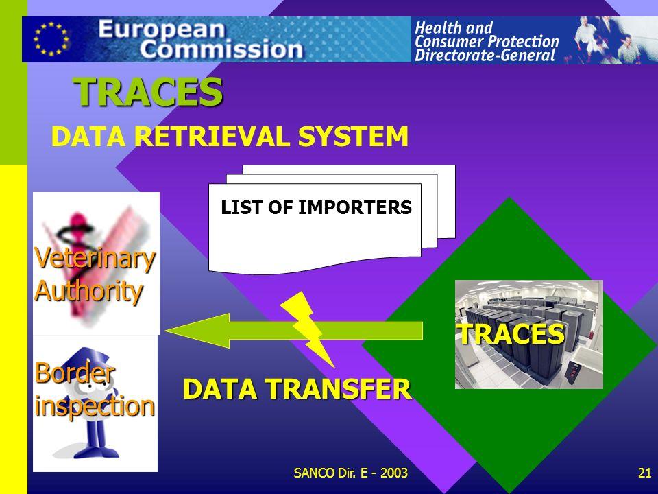 SANCO Dir. E - 200320 DATA RETRIEVAL SYSTEM TRACES Veterinary Authority Border inspection TRACES DATA REQUEST LIST OF IMPORTERS?