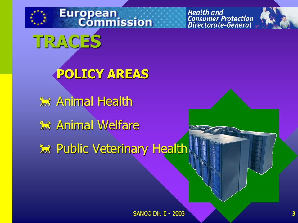 SANCO Dir. E - 20032 TRACES OBJECTIVES The Integrated Computerised Veterinary System - TRACES - aims at providing an integrated structure for the exis